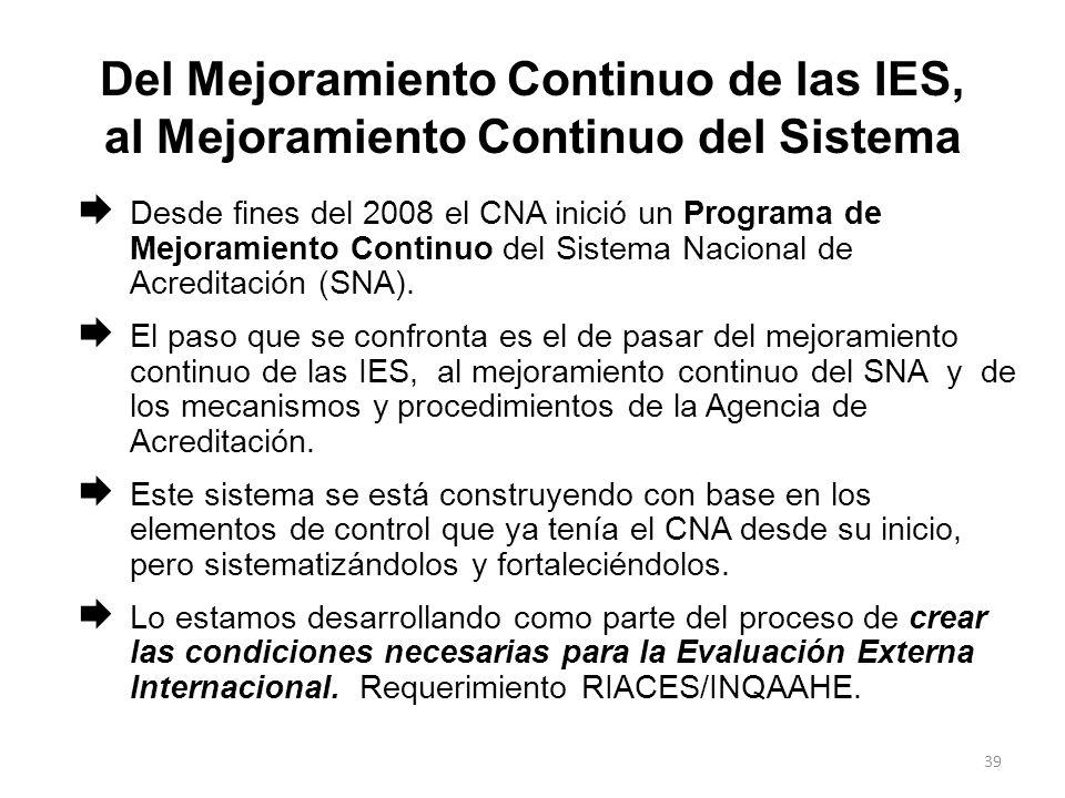38 3. Sistema de Mejoramiento Continuo del CNA Este sistema se creó en el 2009, como un paso esencial para crear las condiciones necesarias para la Ev