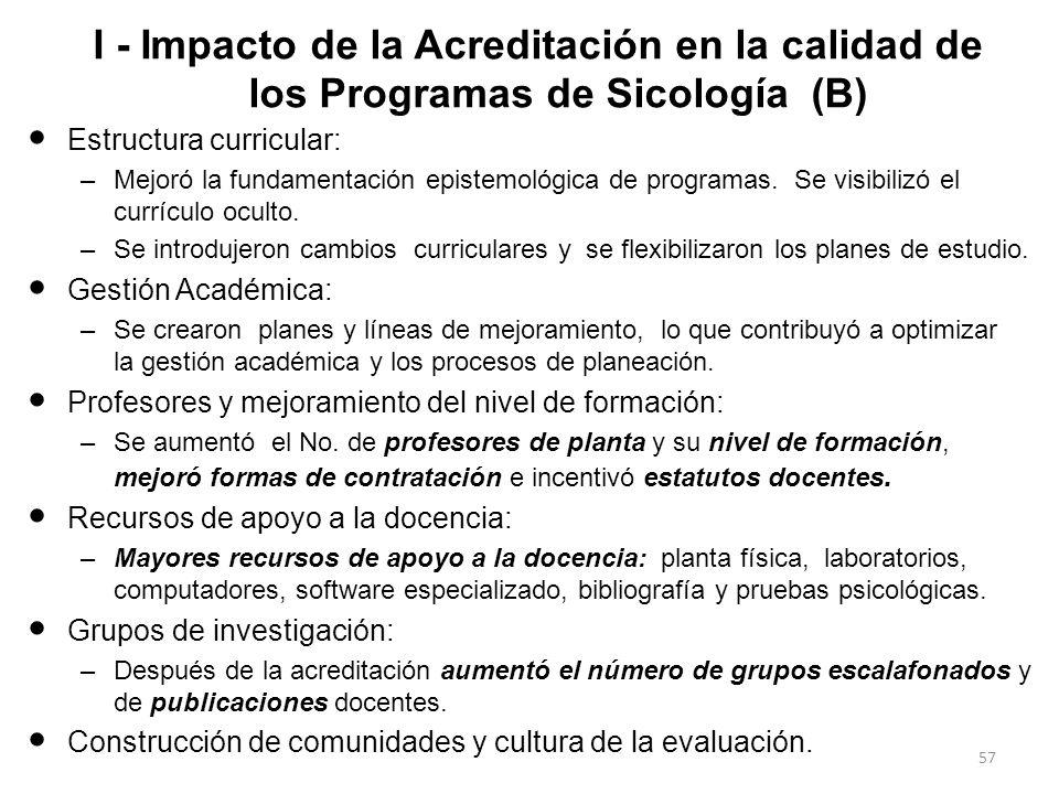 56 I - Impacto de la Acreditación en la calidad de los Programas de Sicología (A) Propósito: Indagar efectos generados en los programas de Psicología