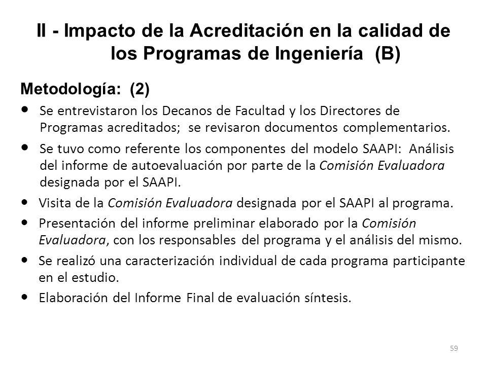 58 II - Impacto de la Acreditación en la calidad de los Programas de Ingeniería (A) Metodología: (1) Se caracterizaron 11 programas de 7 áreas de Inge