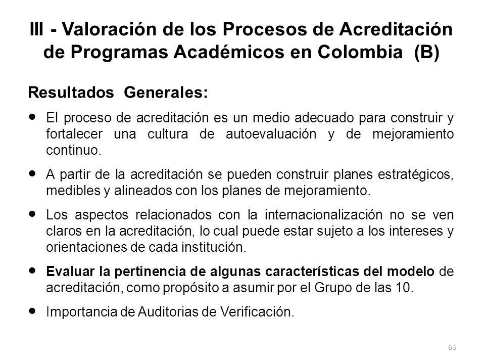 62 III - Valoración de los Procesos de Acreditación de Programas Académicos en Colombia (A) Estudio realizado por el G-10. Participantes: 9 IES: Progr