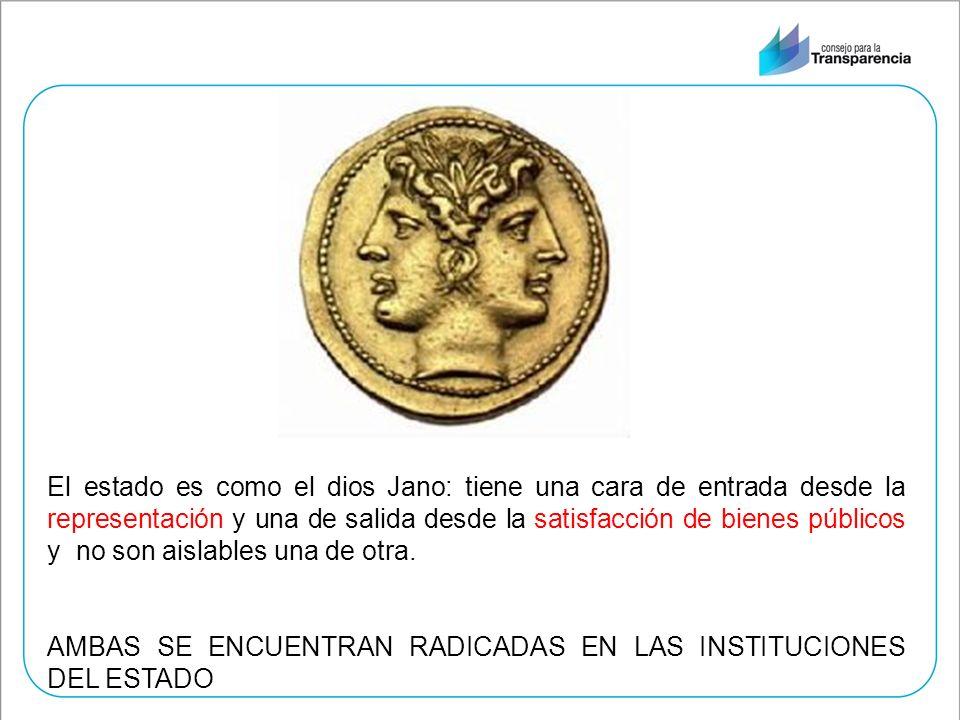 El estado es como el dios Jano: tiene una cara de entrada desde la representación y una de salida desde la satisfacción de bienes públicos y no son ai