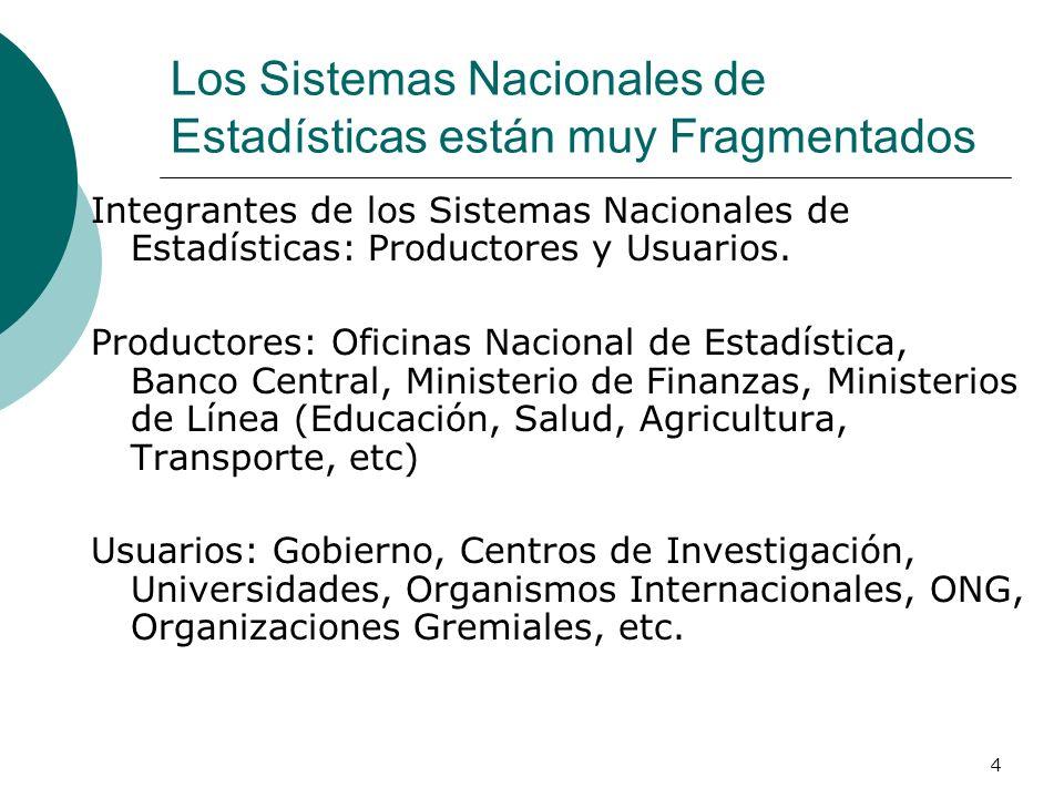 4 Los Sistemas Nacionales de Estadísticas están muy Fragmentados Integrantes de los Sistemas Nacionales de Estadísticas: Productores y Usuarios.