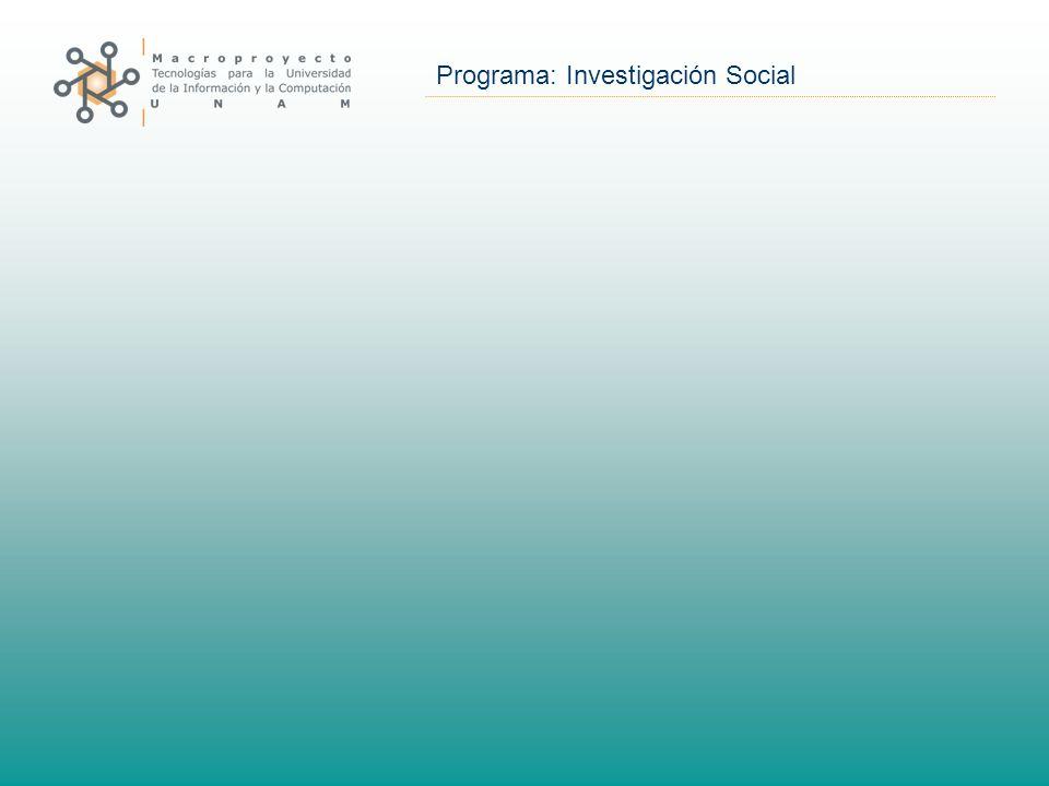 Programa: Investigación Social
