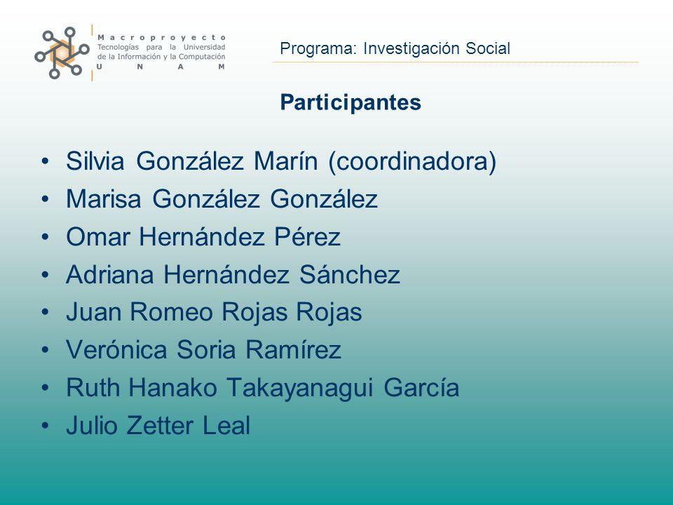 Programa: Investigación Social Participantes Silvia González Marín (coordinadora) Marisa González González Omar Hernández Pérez Adriana Hernández Sánc