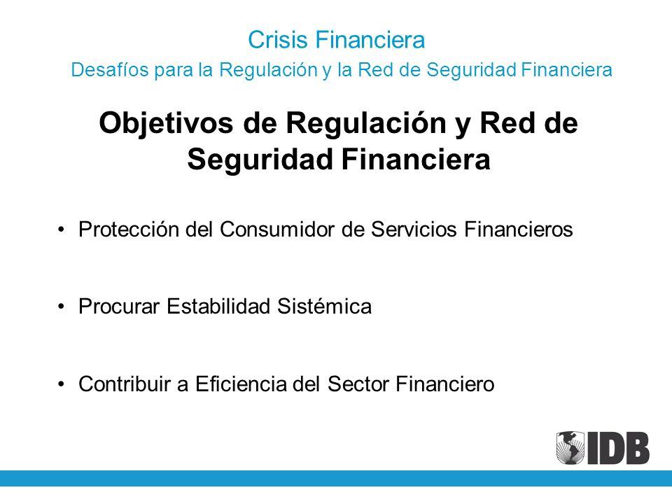 Crisis Financiera Desafíos para la Regulación y la Red de Seguridad Financiera Objetivos de Regulación y Red de Seguridad Financiera Protección del Co