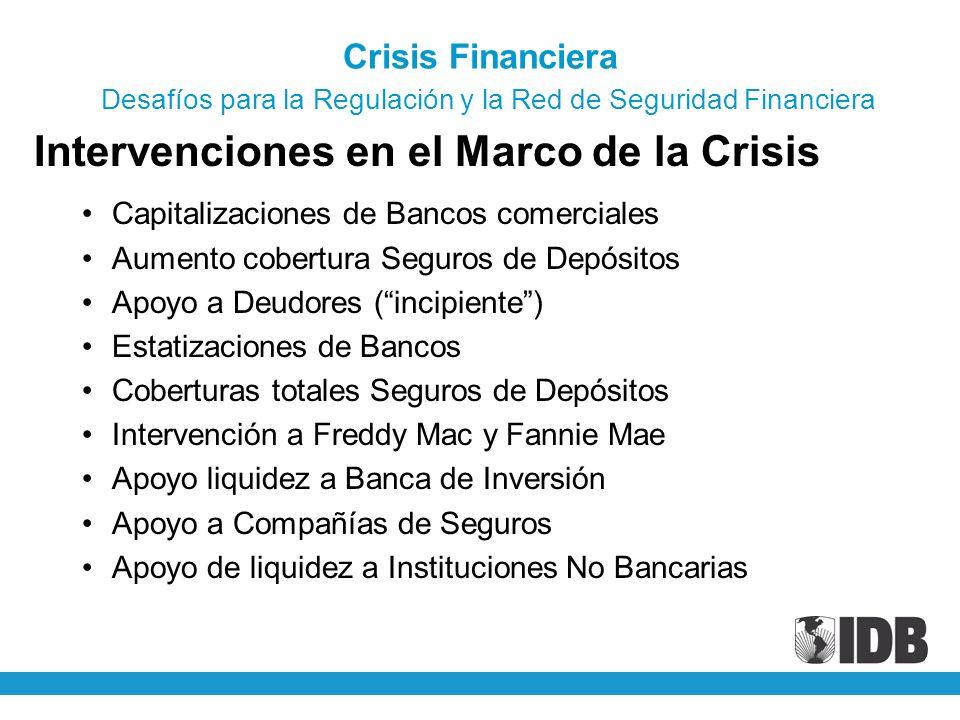 Crisis Financiera Desafíos para la Regulación y la Red de Seguridad Financiera Intervenciones en el Marco de la Crisis Capitalizaciones de Bancos come