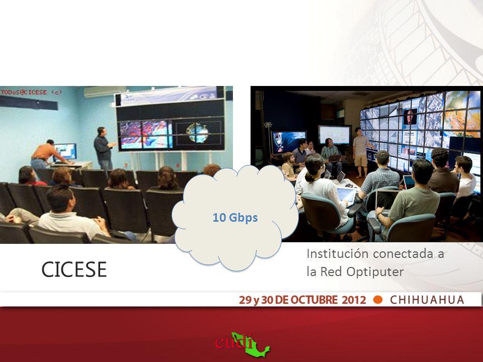 10 Gbps CICESE Institución conectada a la Red Optiputer