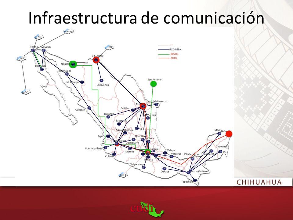Infraestructura de comunicación