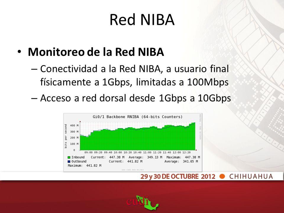Red NIBA Monitoreo de la Red NIBA – Conectividad a la Red NIBA, a usuario final físicamente a 1Gbps, limitadas a 100Mbps – Acceso a red dorsal desde 1Gbps a 10Gbps