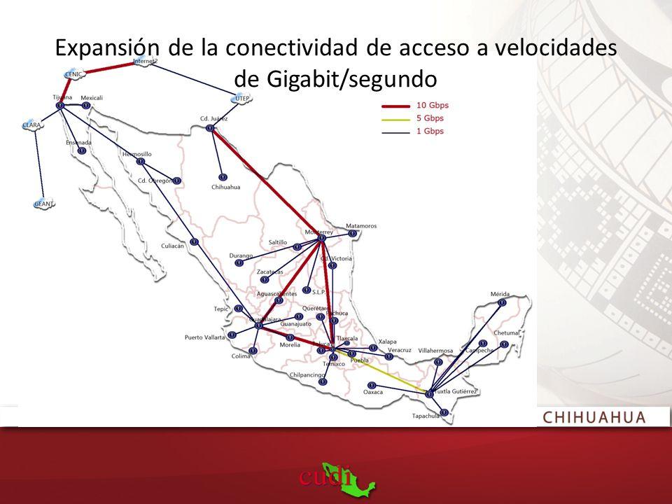 Expansión de la conectividad de acceso a velocidades de Gigabit/segundo