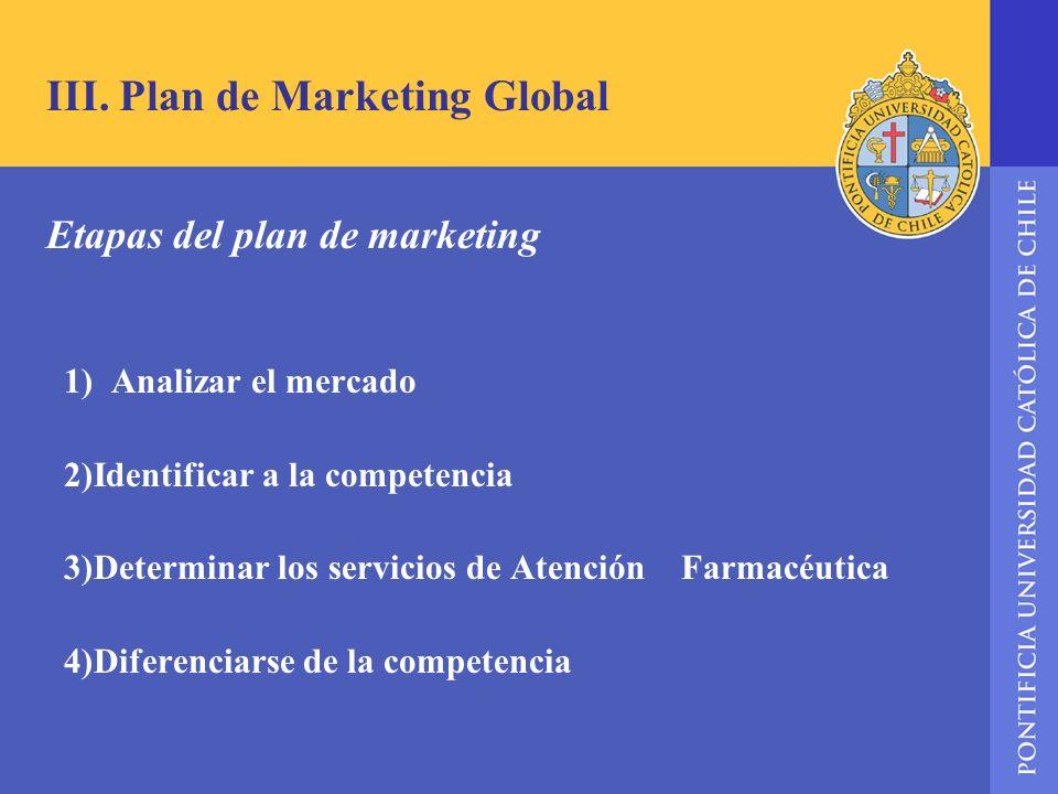 III. Plan de Marketing Global Etapas del plan de marketing 1) Analizar el mercado 2)Identificar a la competencia 3)Determinar los servicios de Atenció