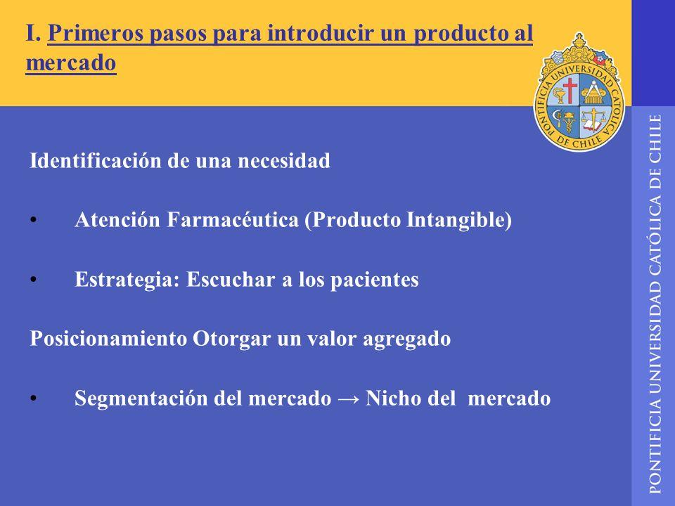 I. Primeros pasos para introducir un producto al mercado Identificación de una necesidad Atención Farmacéutica (Producto Intangible) Estrategia: Escuc
