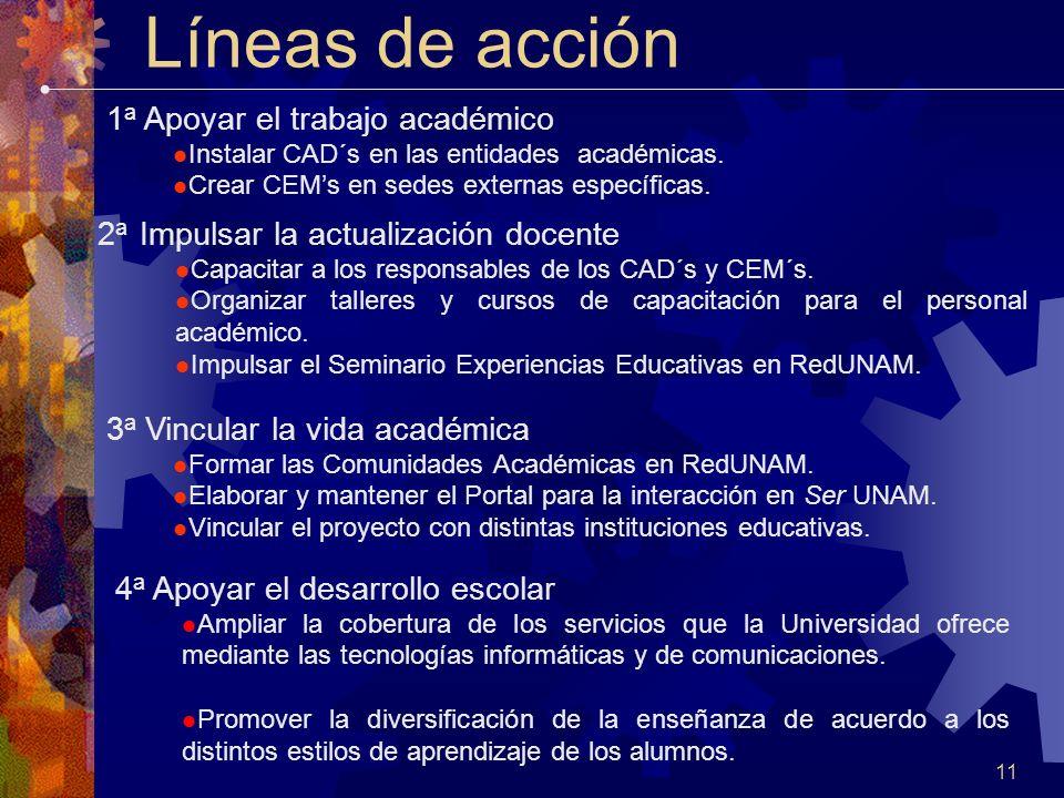11 Líneas de acción 2 a Impulsar la actualización docente Capacitar a los responsables de los CAD´s y CEM´s.