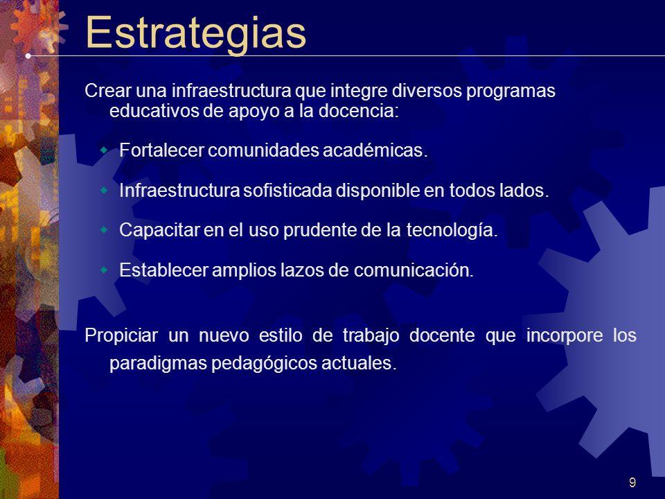 9 Estrategias Crear una infraestructura que integre diversos programas educativos de apoyo a la docencia: Fortalecer comunidades académicas.