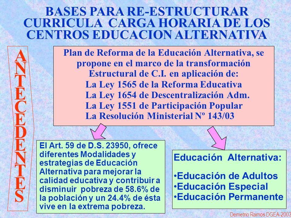 BASES PARA RE-ESTRUCTURAR CURRICULA CARGA HORARIA DE LOS CENTROS EDUCACION ALTERNATIVA Plan de Reforma de la Educación Alternativa, se propone en el marco de la transformación Estructural de C.I.
