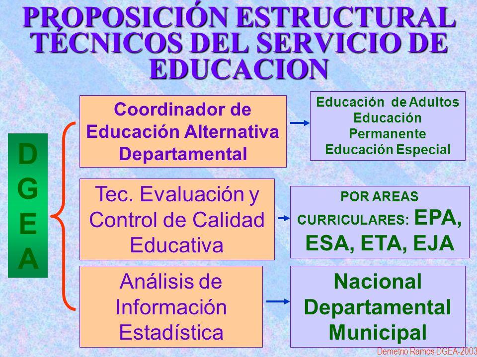 PROPOSICIÓN ESTRUCTURAL TÉCNICOS DEL SERVICIO DE EDUCACION DGEADGEA Coordinador de Educación Alternativa Departamental Educación de Adultos Educación Permanente Educación Especial Tec.