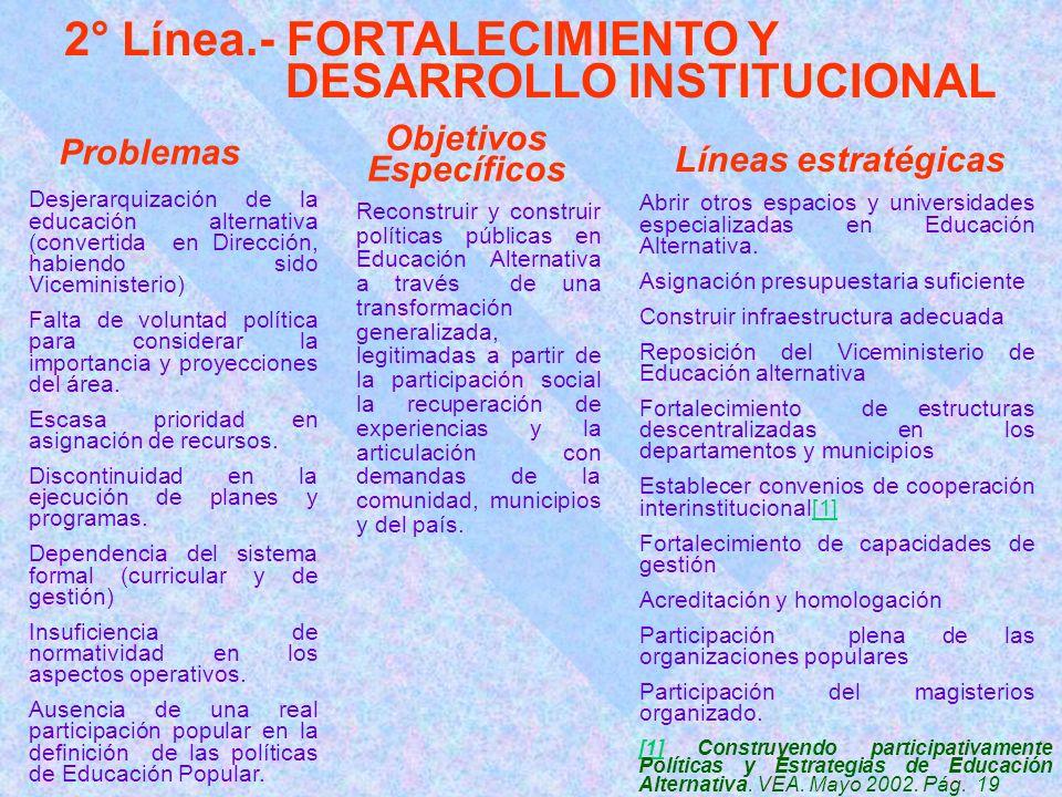 2° Línea.- FORTALECIMIENTO Y DESARROLLO INSTITUCIONAL [1][1] Construyendo participativamente Políticas y Estrategias de Educación Alternativa.