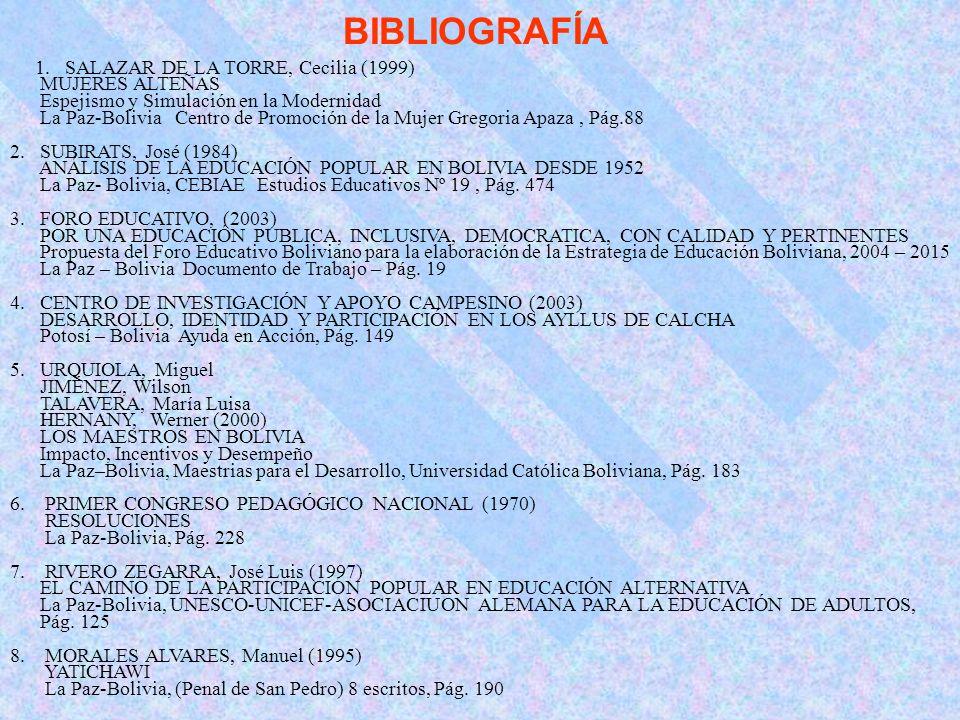 BIBLIOGRAFÍA 1.