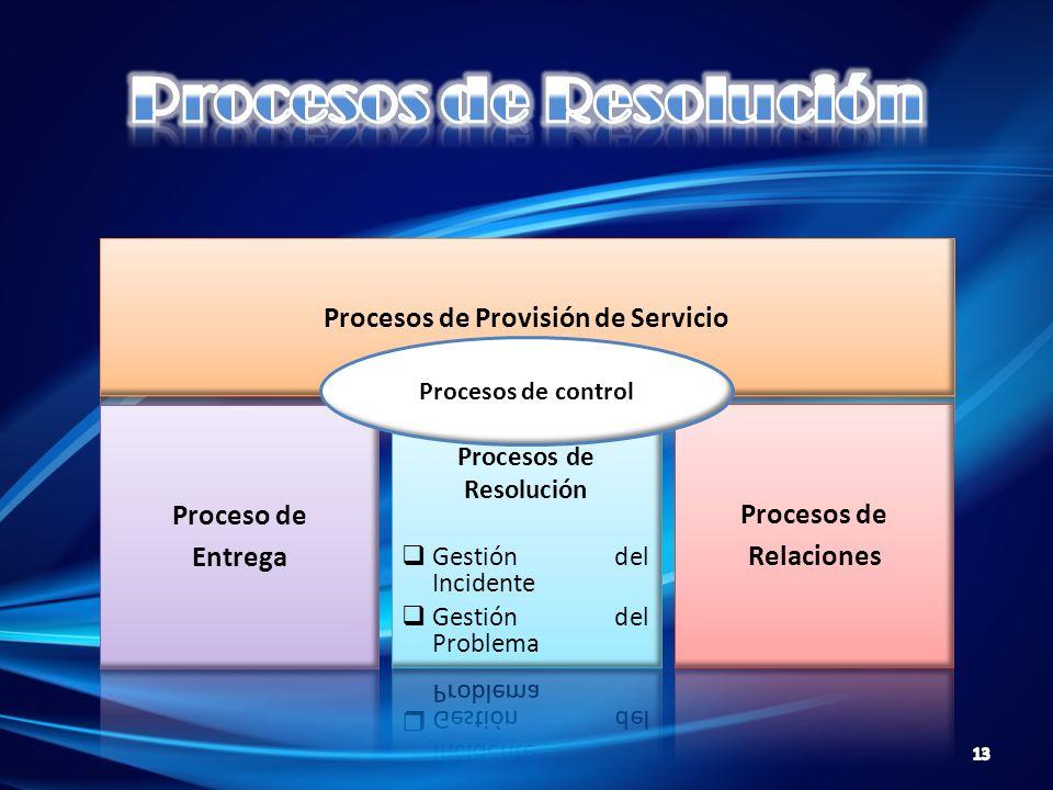 Procesos de control 13