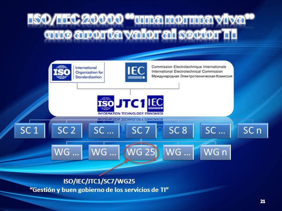 SC 1SC 2SC …SC 7 WG … WG 25WG …WG n SC 8SC …SC n ISO/IEC/JTC1/SC7/WG25 Gestión y buen gobierno de los servicios de TI 21