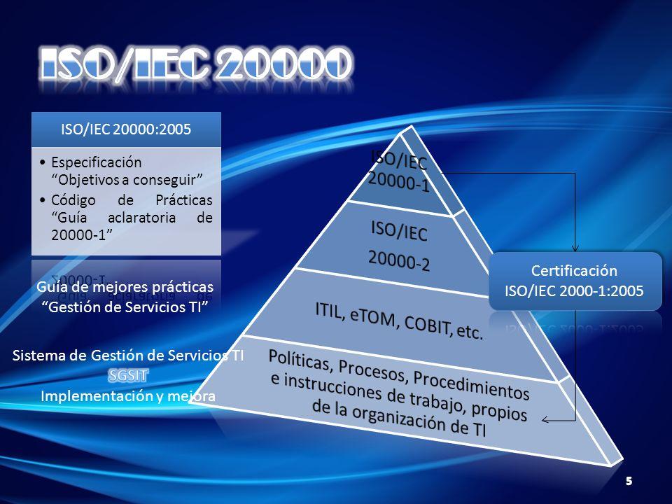 Guía de mejores prácticas Gestión de Servicios TI 5