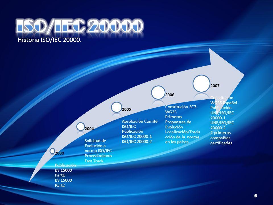 2000 Publicación BS 15000 Part1 BS 15000 Part2 2004 Solicitud de Evolución a norma ISO/IEC Procedimiento Fast Track 2005 Aprobación Comité ISO/IEC Pub