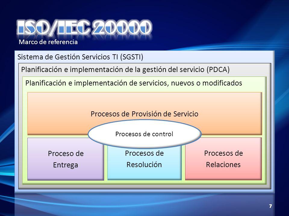 Planificación e implementación de la gestión del servicio (PDCA) Planificación e implementación de servicios, nuevos o modificados Procesos de Provisi