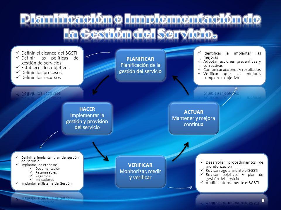 PLANIFICAR Planificación de la gestión del servicio HACER Implementar la gestión y provisión del servicio VERIFICAR Monitorizar, medir y verificar ACT