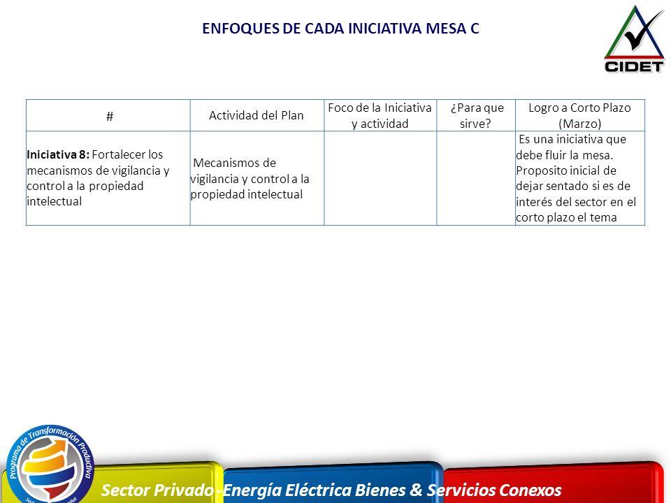 Sector Privado -Energía Eléctrica Bienes & Servicios Conexos ENFOQUES DE CADA INICIATIVA MESA C # Actividad del Plan Foco de la Iniciativa y actividad
