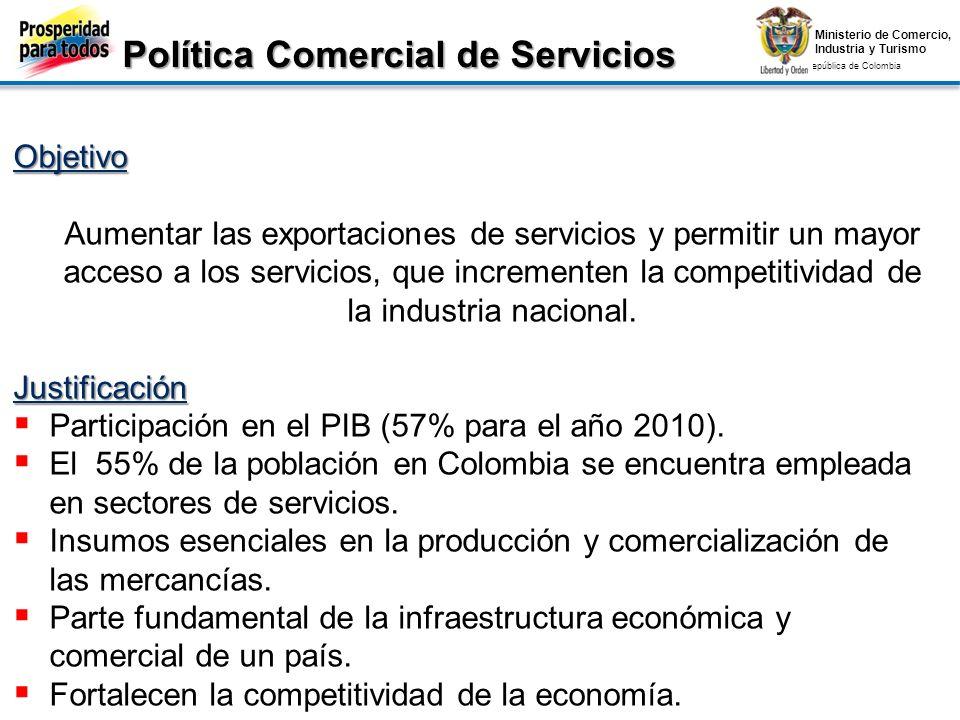 Ministerio de Comercio, Industria y Turismo República de Colombia Ministerio de Comercio, Industria y Turismo República de Colombia Política Comercial de Servicios Estado de la Negociación Reglamentación Nacional Pese a los trabajos no se logró producir un texto revisado.