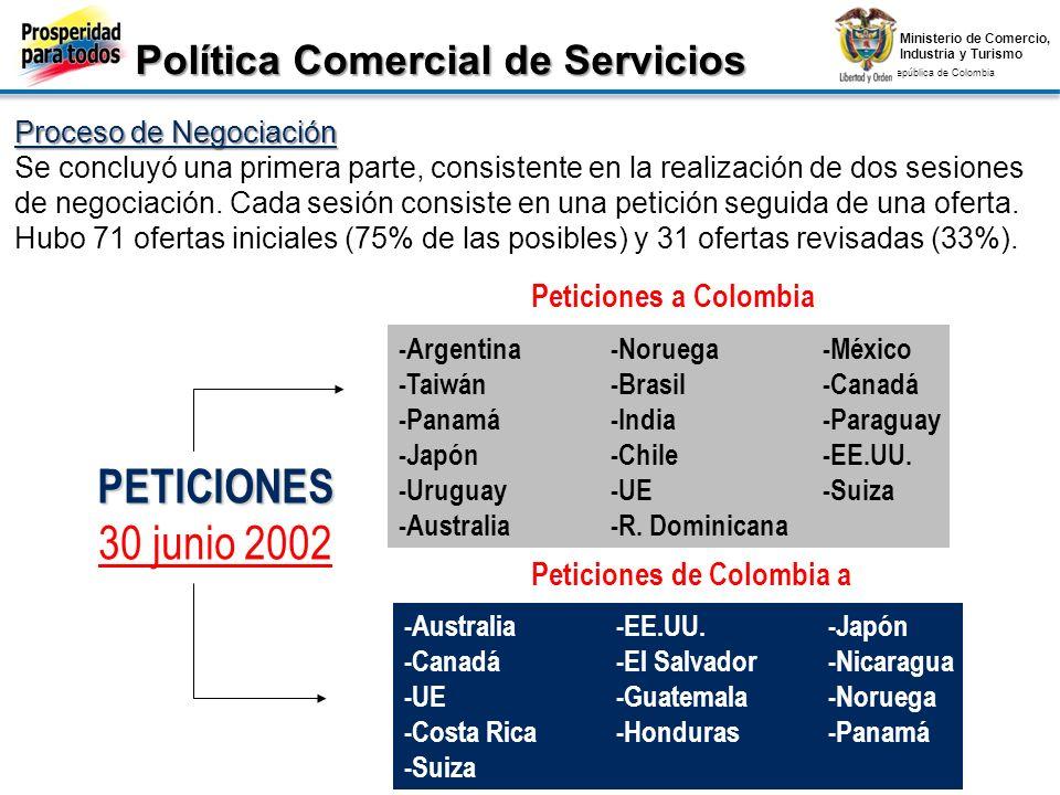 Ministerio de Comercio, Industria y Turismo República de Colombia Ministerio de Comercio, Industria y Turismo República de Colombia Política Comercial