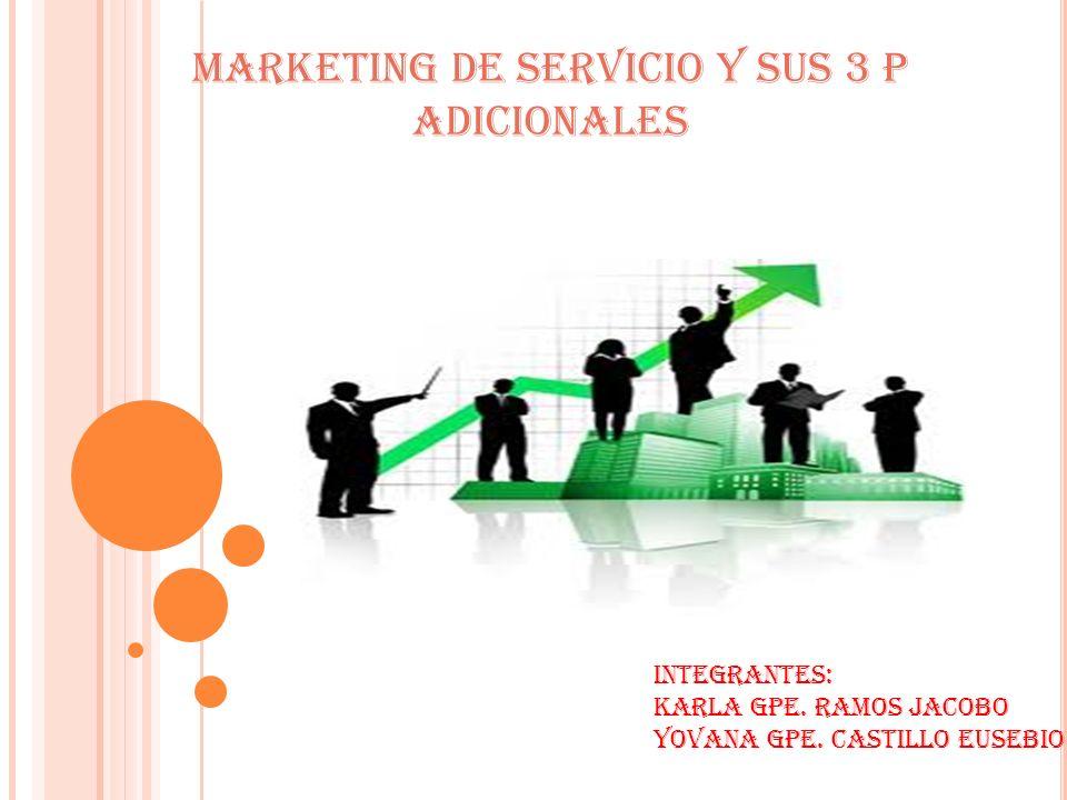 MARKETING DE SERVICIO Y SUS 3 P ADICIONALES Integrantes: Karla Gpe. Ramos Jacobo Yovana Gpe. Castillo Eusebio