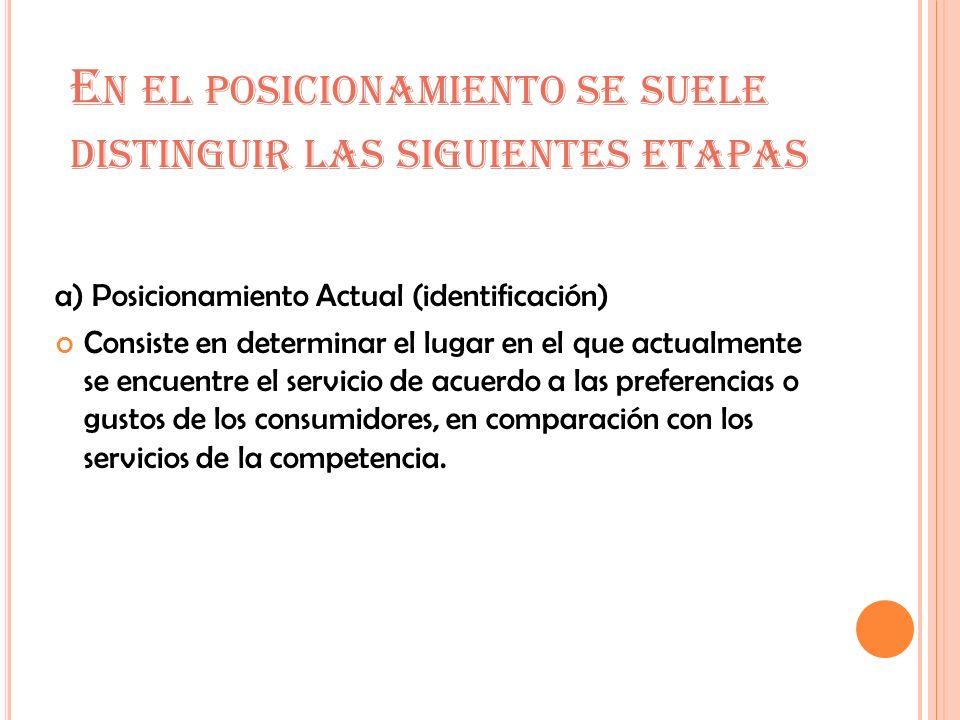 b) Posicionamiento Ideal Posicionamiento Ideal del consumidor: consistente en determinar qué es lo que el consumidor desea respecto de la clase de servicio que se ofrece.clase