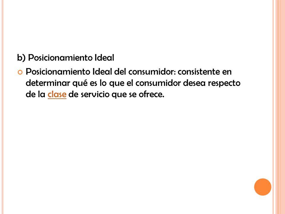 b) Posicionamiento Ideal Posicionamiento Ideal del consumidor: consistente en determinar qué es lo que el consumidor desea respecto de la clase de ser