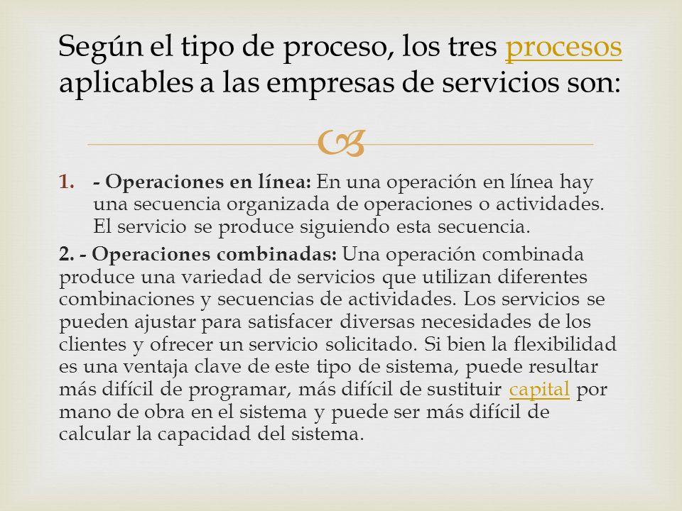 PROCESO Generalmente se dice que la gerencia de marketing y la gerencia de operaciones necesitan trabajar conjuntamente si es necesario para satisface