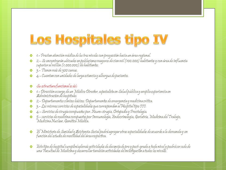 La estructura de un hospital está especialmente diseñada para cumplir las funciones de prevención, diagnóstico y tratamiento de enfermedades.