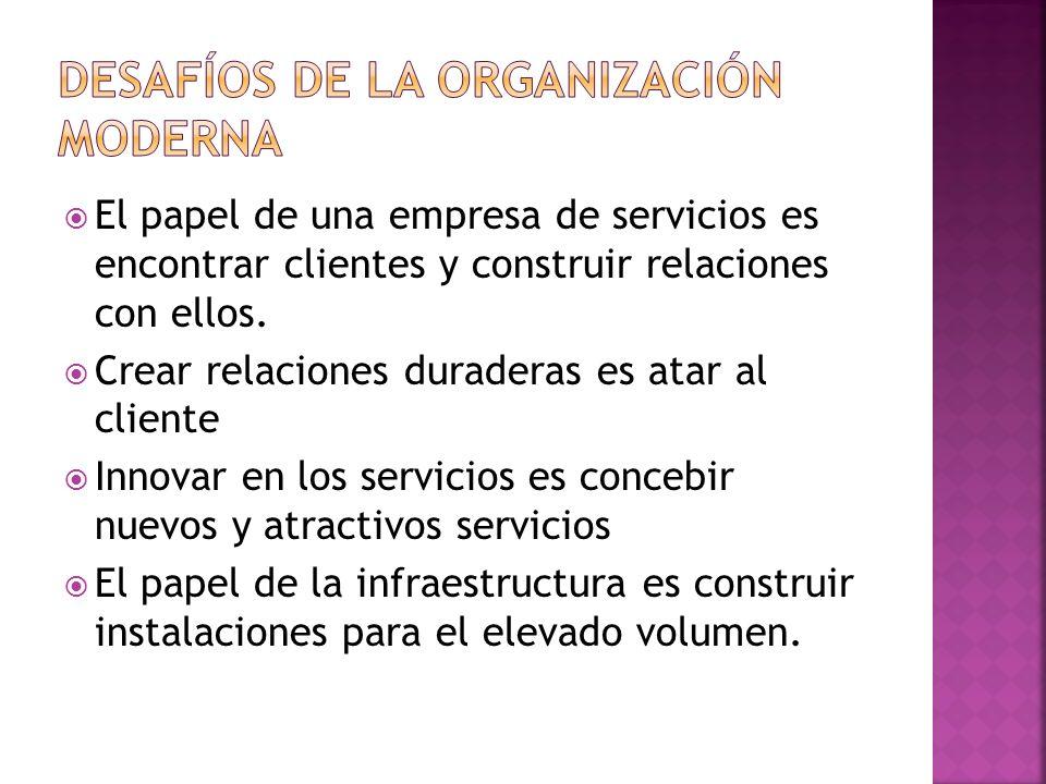El papel de una empresa de servicios es encontrar clientes y construir relaciones con ellos. Crear relaciones duraderas es atar al cliente Innovar en