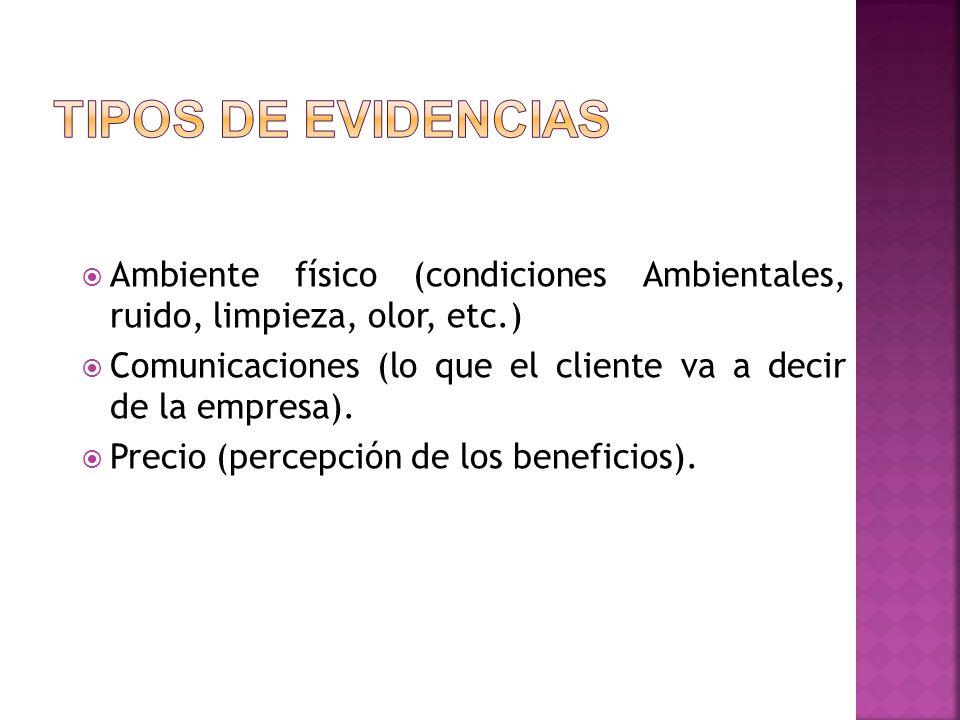 Ambiente físico (condiciones Ambientales, ruido, limpieza, olor, etc.) Comunicaciones (lo que el cliente va a decir de la empresa). Precio (percepción