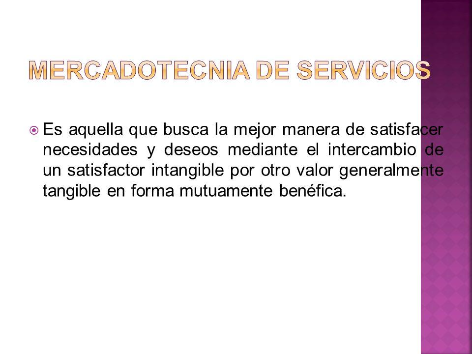 Desempeño de una organización de servicios El desempeño Humano: Productividad = P Conocimiento = c Habilidad = h Actitud = a P=(c+h) a
