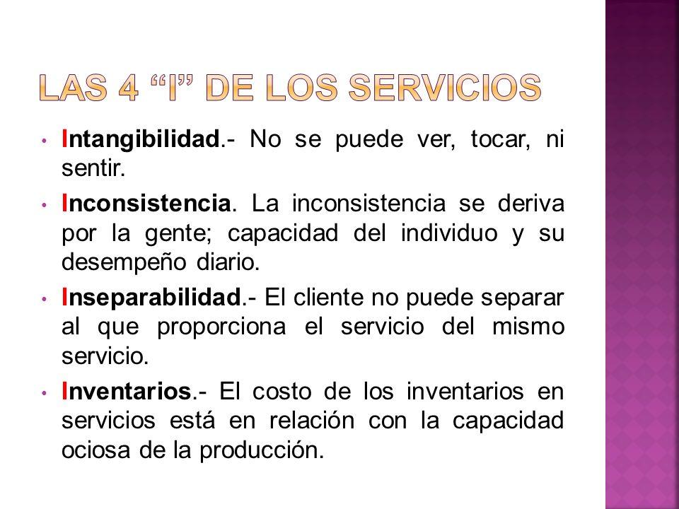 Dentro del sector de servicios podemos encontrar: Sector de Servicios de Turismo Sector de Servicios Financieros Sector de Servicios de Salud Sector de Servicios de Informática