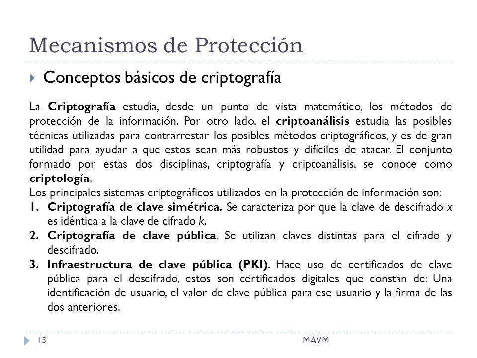 Mecanismos de Protección MAVM13 Conceptos básicos de criptografía La Criptografía estudia, desde un punto de vista matemático, los métodos de protección de la información.