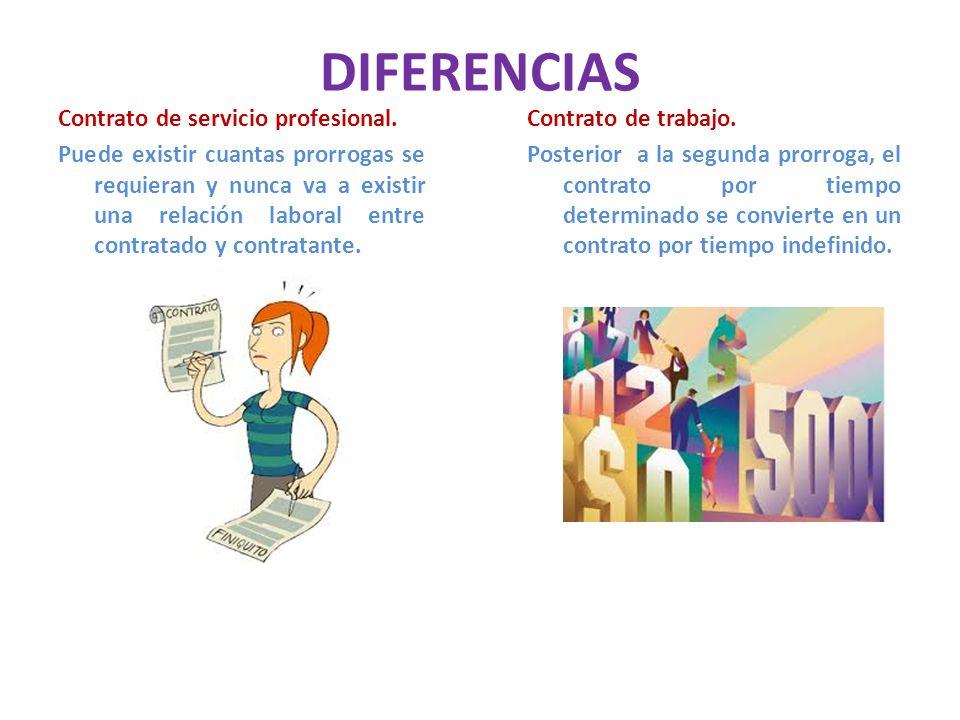 DIFERENCIAS Contrato de servicio profesional. Puede existir cuantas prorrogas se requieran y nunca va a existir una relación laboral entre contratado
