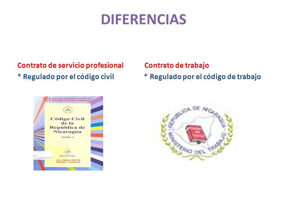 DIFERENCIAS Contrato de servicio profesional Contrato de trabajo * Regulado por el código civil * Regulado por el código de trabajo