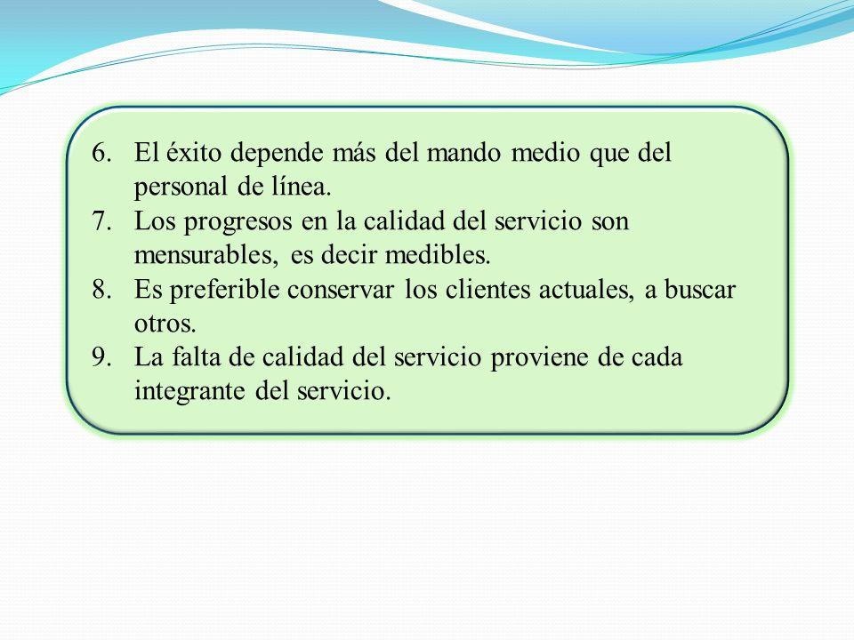 6.El éxito depende más del mando medio que del personal de línea. 7.Los progresos en la calidad del servicio son mensurables, es decir medibles. 8.Es