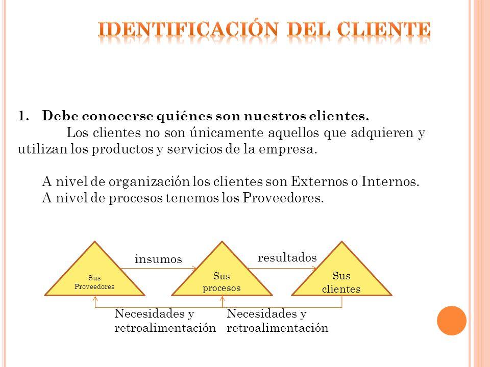 1.Debe conocerse quiénes son nuestros clientes. Los clientes no son únicamente aquellos que adquieren y utilizan los productos y servicios de la empre