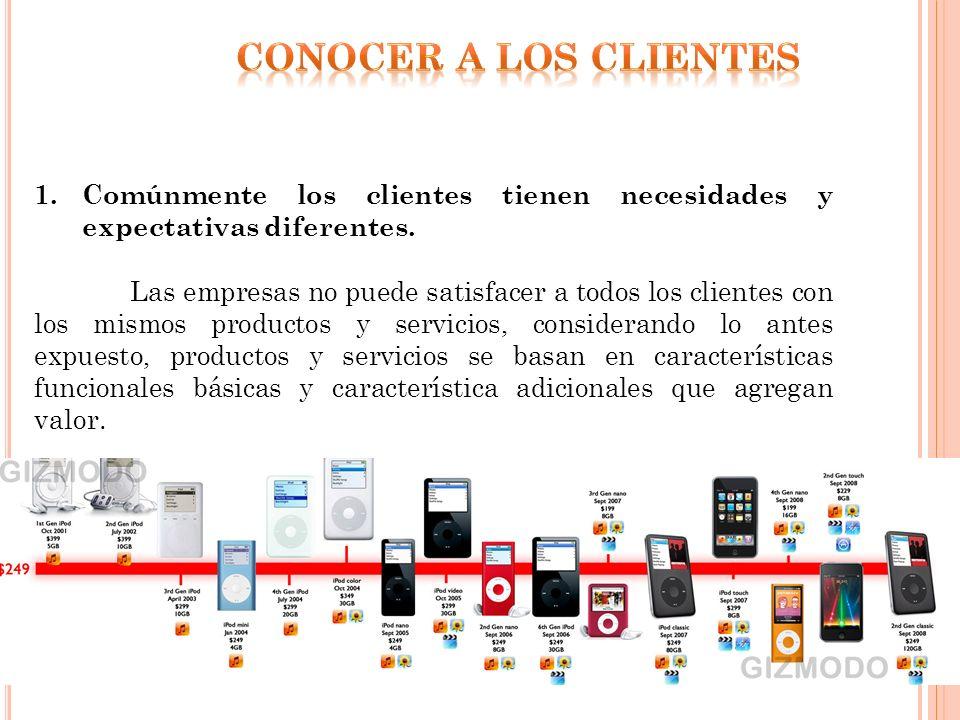 1.Comúnmente los clientes tienen necesidades y expectativas diferentes. Las empresas no puede satisfacer a todos los clientes con los mismos productos