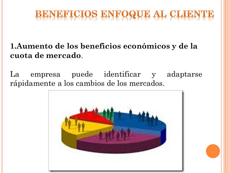 1.Aumento de los beneficios económicos y de la cuota de mercado. La empresa puede identificar y adaptarse rápidamente a los cambios de los mercados.