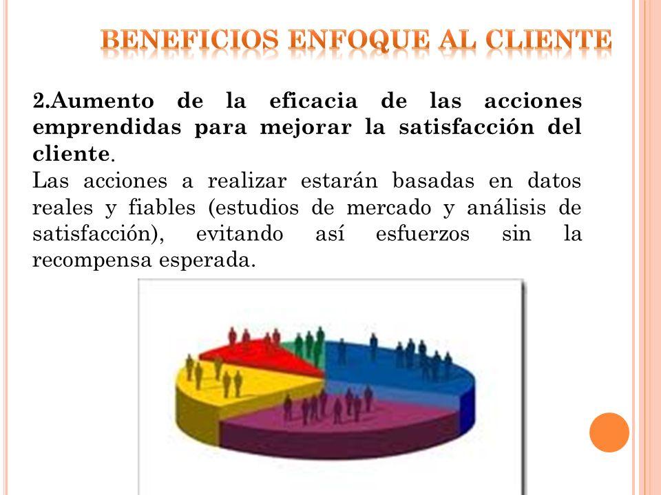2.Aumento de la eficacia de las acciones emprendidas para mejorar la satisfacción del cliente. Las acciones a realizar estarán basadas en datos reales