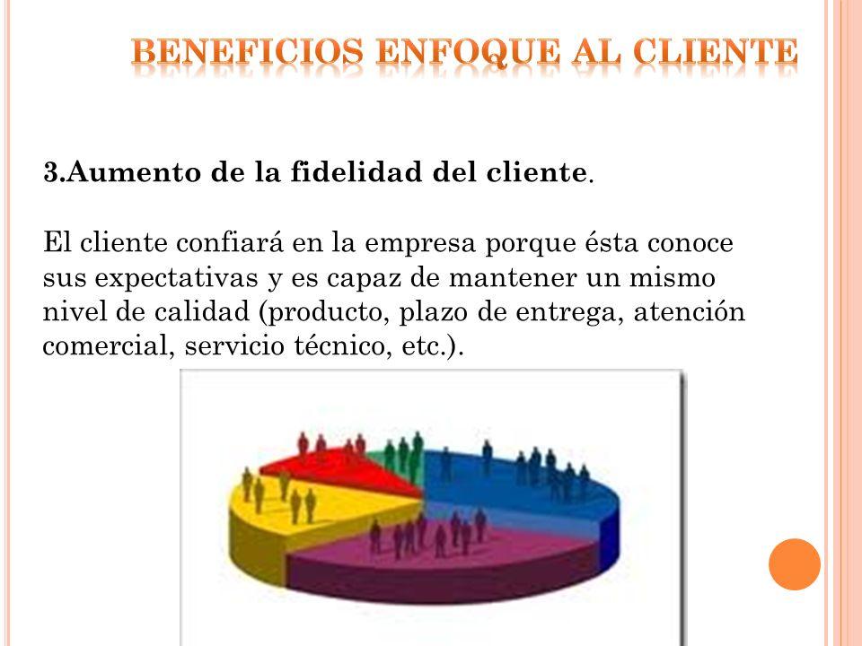 3.Aumento de la fidelidad del cliente. El cliente confiará en la empresa porque ésta conoce sus expectativas y es capaz de mantener un mismo nivel de