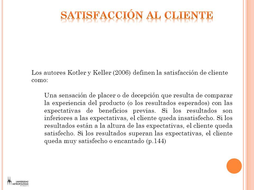 Los autores Kotler y Keller (2006) definen la satisfacción de cliente como: Una sensación de placer o de decepción que resulta de comparar la experien
